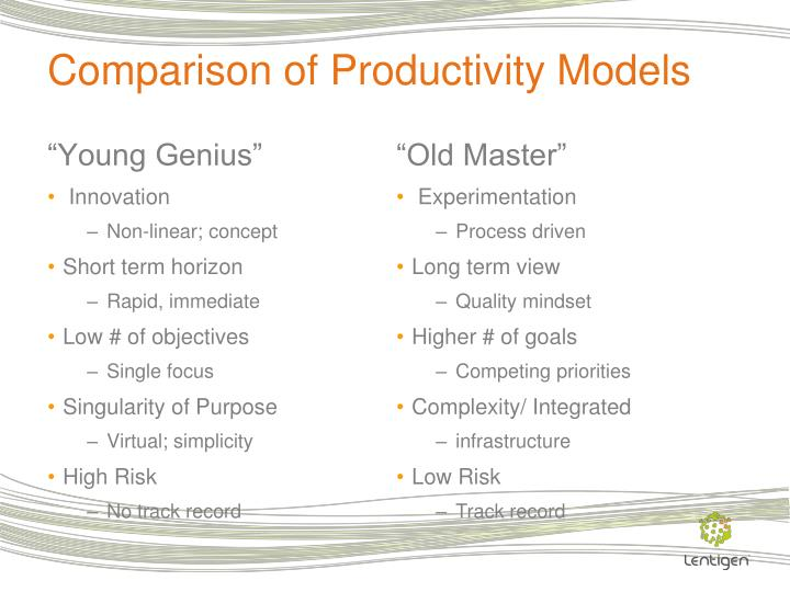 Comparison of Productivity Models