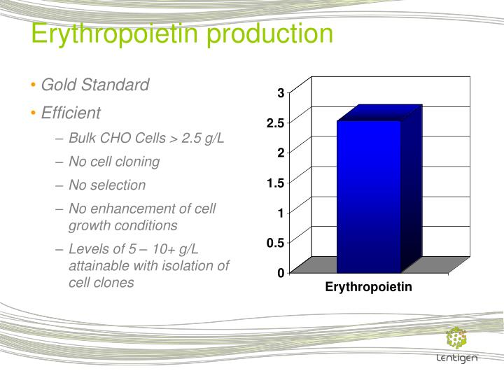 Erythropoietin production