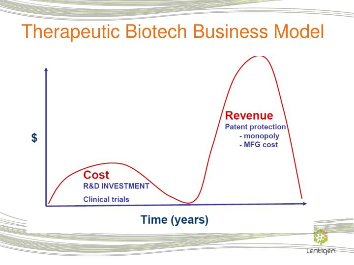 Therapeutic Biotech Business Model