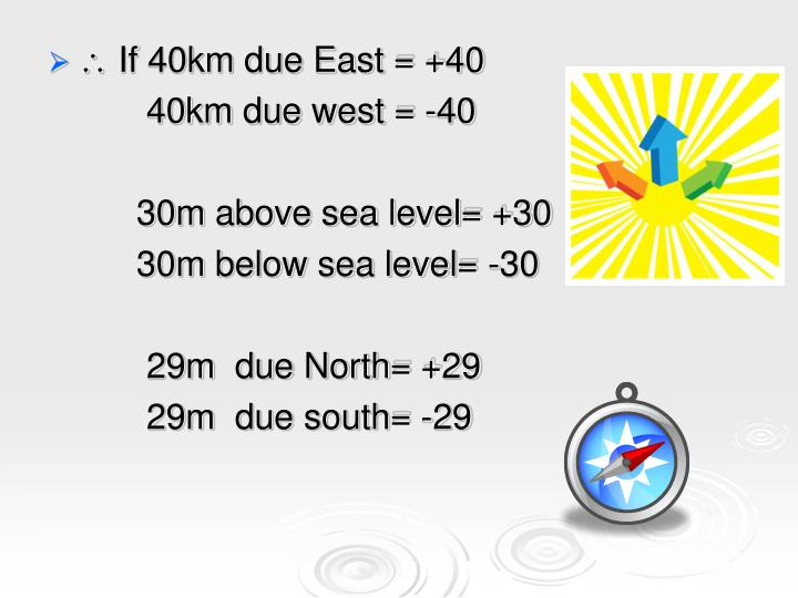  If 40km due East = +40