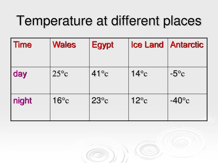 Temperature at different places