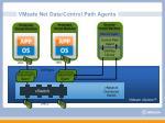 vmsafe net data control path agents