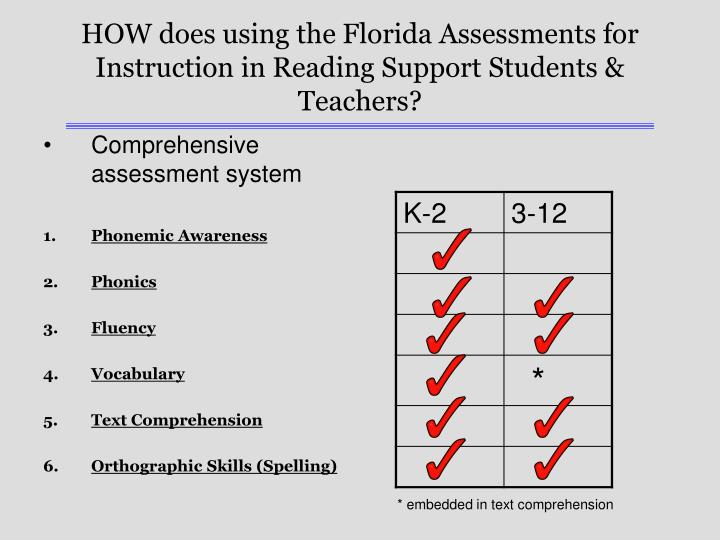 HOW does using the Florida Assessments for Instruction in Reading Support Students & Teachers?