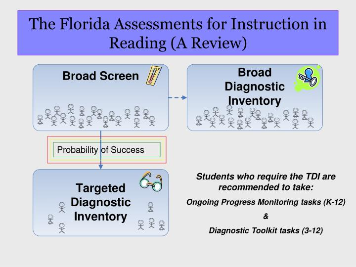 The Florida Assessments for Instruction in Reading (A Review)