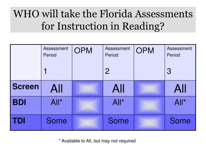 WHO will take the Florida Assessments for Instruction in Reading?