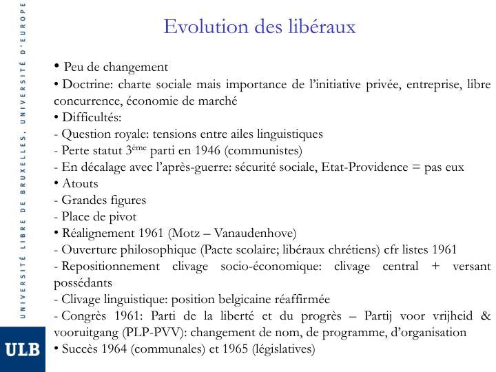 Evolution des libéraux
