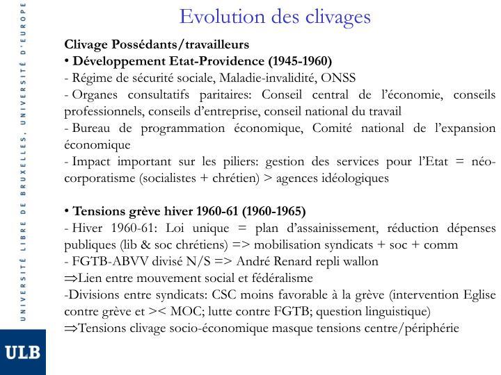 Evolution des clivages