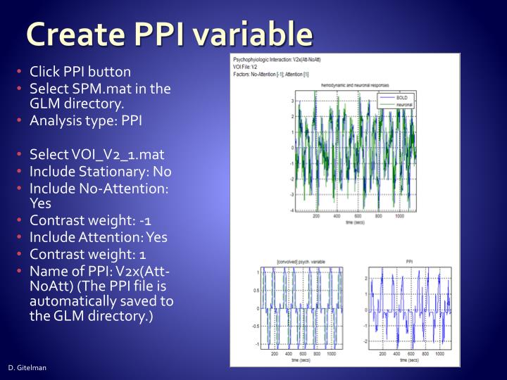 Create PPI variable