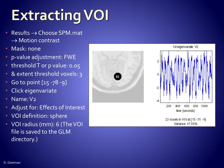 Extracting VOI