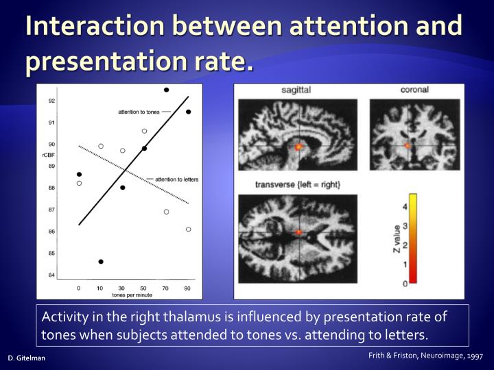 Interaction between attention and presentation rate.