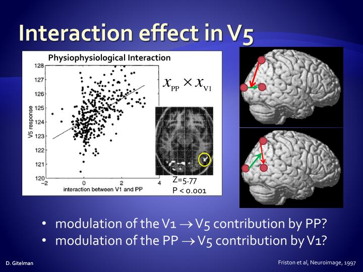 Interaction effect in V5