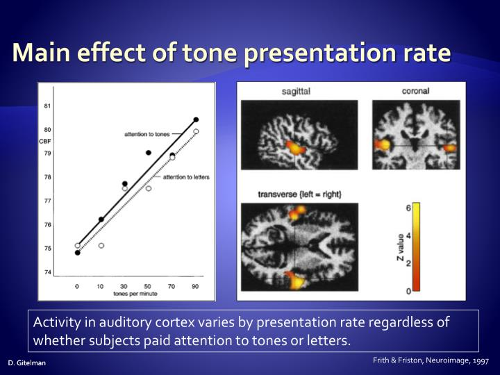 Main effect of tone presentation rate