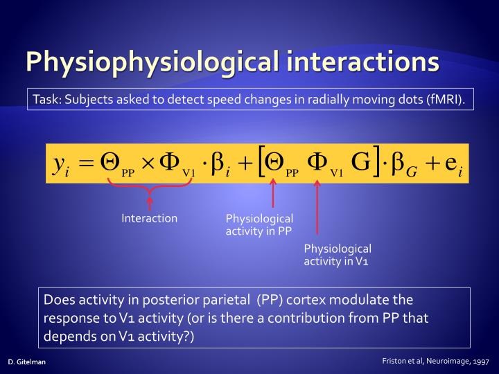 Physiophysiological interactions
