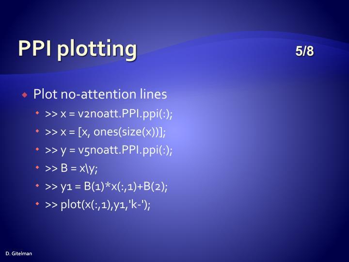 PPI plotting