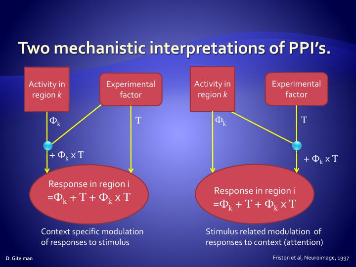 Two mechanistic interpretations of PPI's.