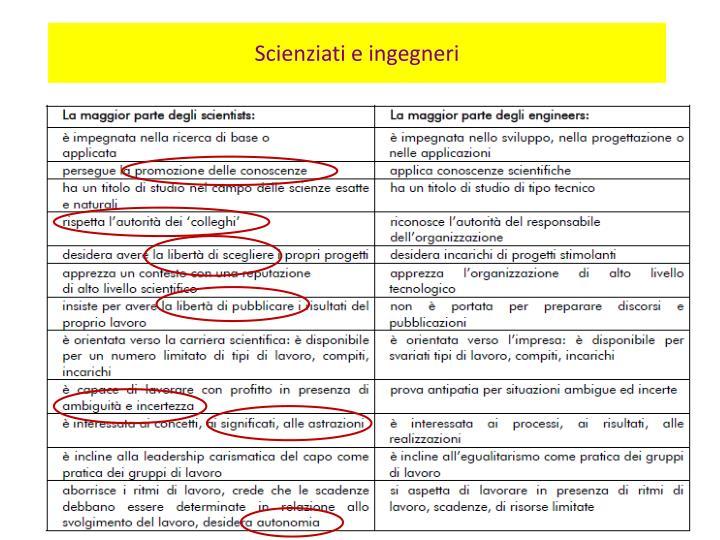 Scienziati e ingegneri