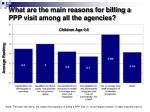 what are the main reasons for billing a ppp visit among all the agencies