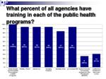 what percent of all agencies have training in each of the public health programs