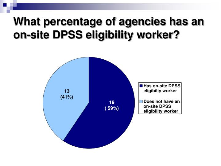 What percentage of agencies has an on-site DPSS eligibility worker?