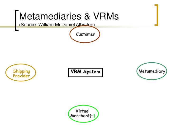 Metamediaries & VRMs