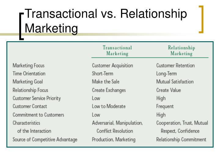 Transactional vs. Relationship Marketing