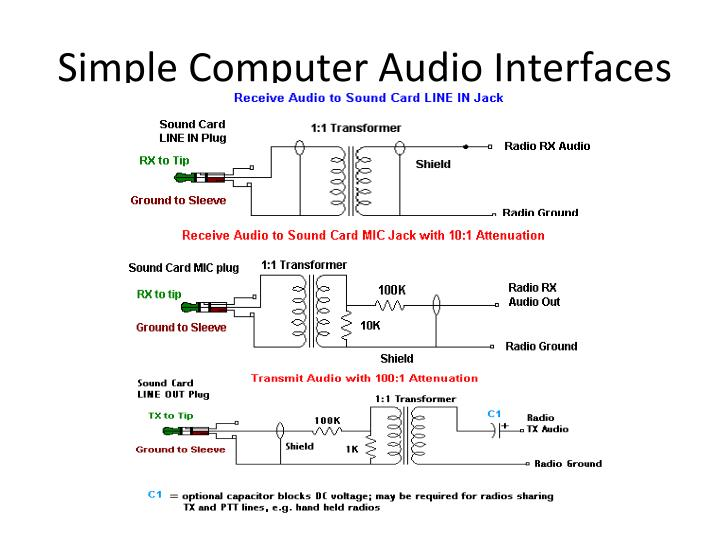 Simple Computer Audio Interfaces