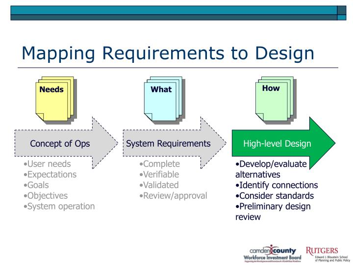 Mapping Requirements to Design