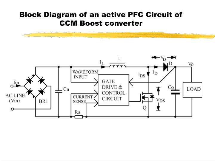 ppt - power factor correction powerpoint presentation