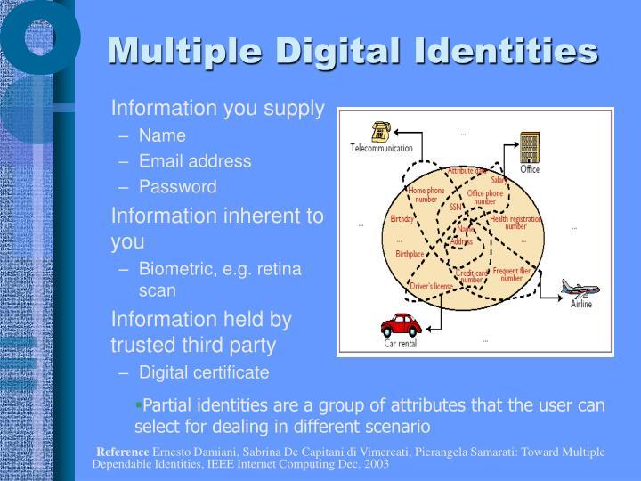 Multiple Digital Identities