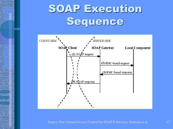 SOAP Execution Sequence