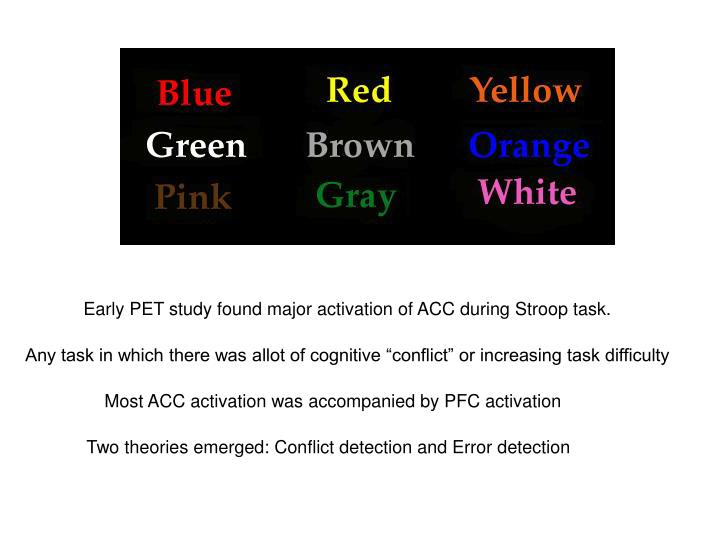 Early PET study found major activation of ACC during Stroop task.