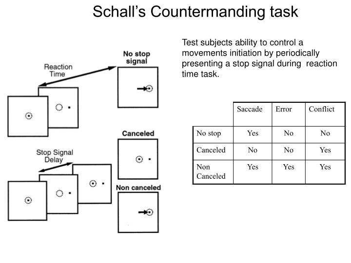 Schall's Countermanding task