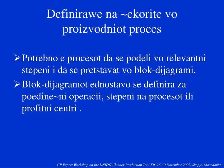 Definirawe na ~ekorite vo  proizvodni