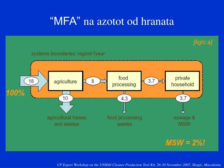 """""""MFA"""""""
