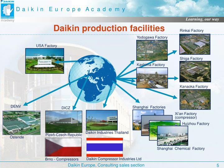Rinkai Factory