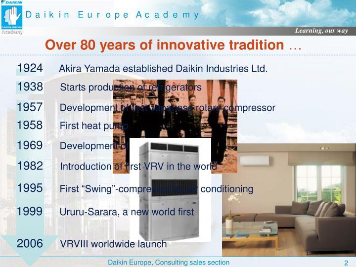 Akira Yamada established Daikin Industries Ltd.