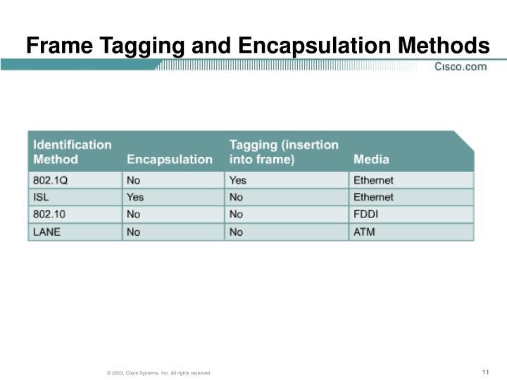 Frame Tagging and Encapsulation Methods