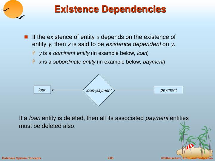 loan-payment