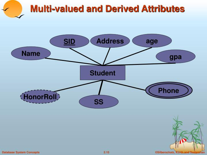 Multi-valued and Derived Attributes