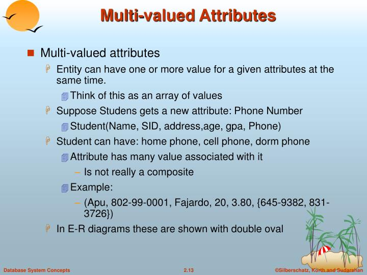 Multi-valued Attributes