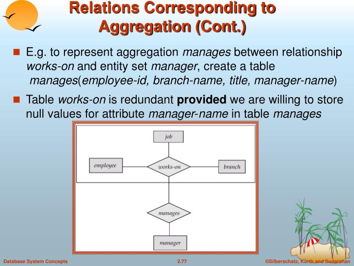 Relations Corresponding to Aggregation (Cont.)