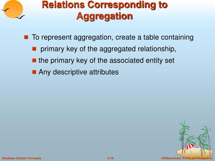 Relations Corresponding to Aggregation