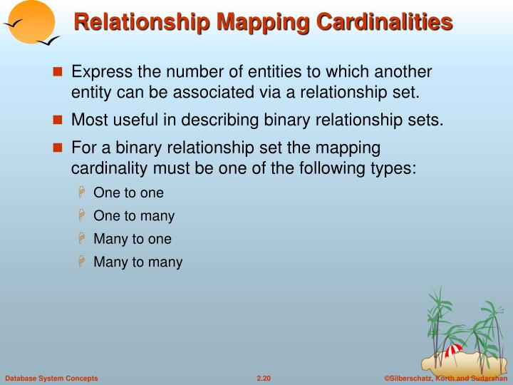 Relationship Mapping Cardinalities