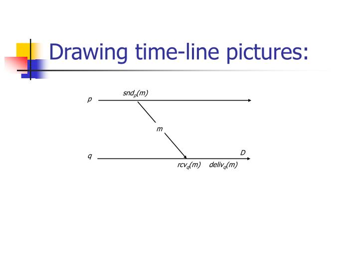 Drawing time-line pictures: