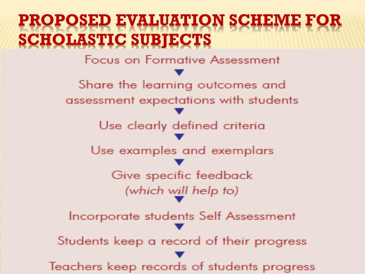 Proposed Evaluation Scheme for Scholastic Subjects