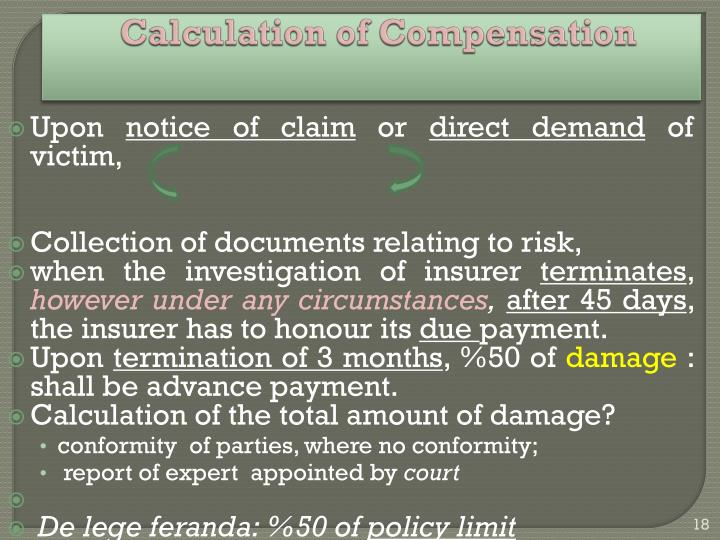 Calculation of Compensation