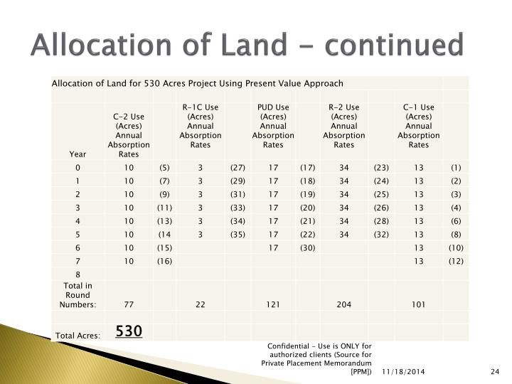 Allocation of Land - continued