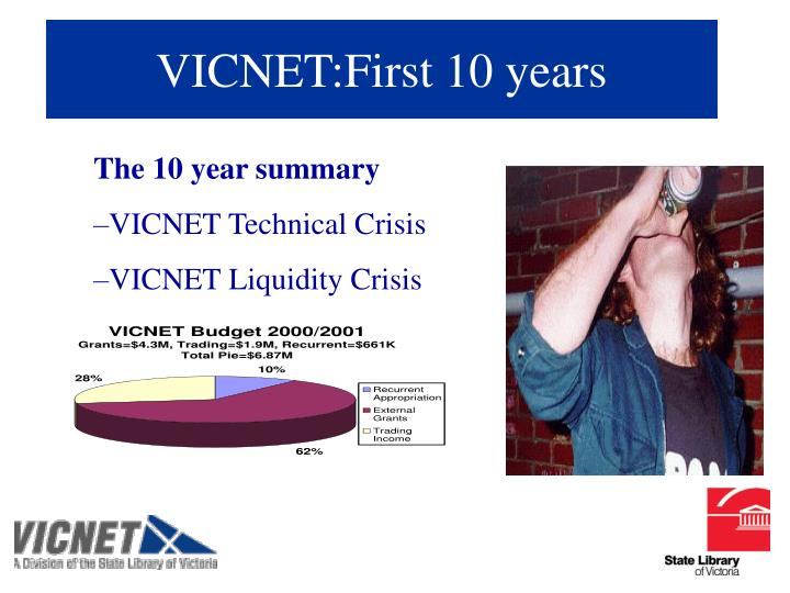 VICNET:First 10 years