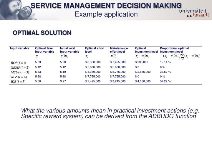 SERVICE MANAGEMENT DECISION MAKING