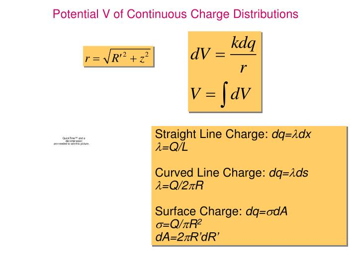 Potential V of Continuous Charge Distributions